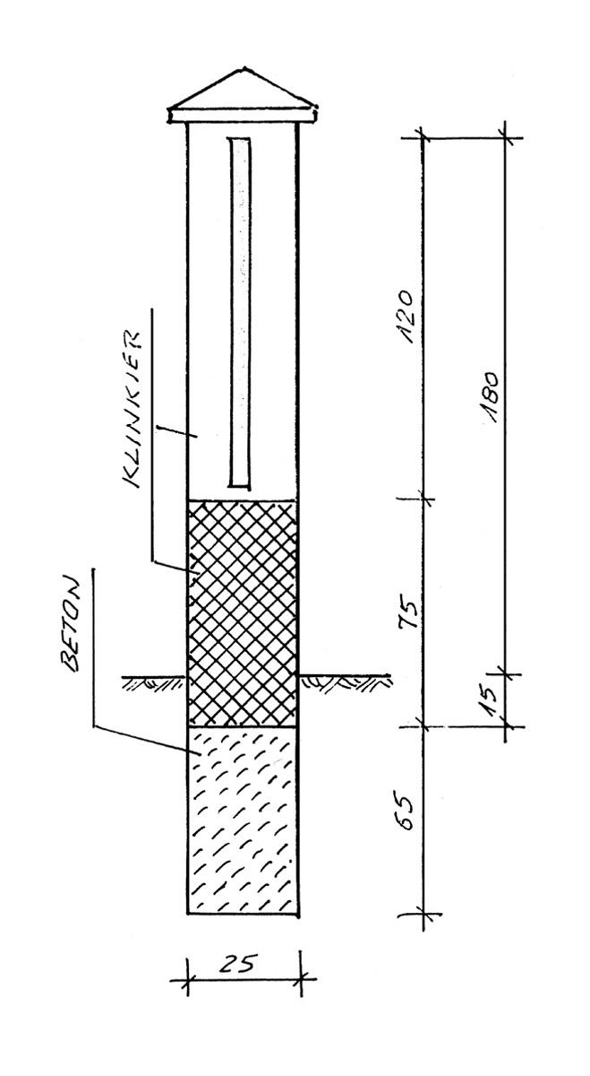 Genialny Ogrodzenie z klinkieru, cz. 2 Konstrukcja LG92
