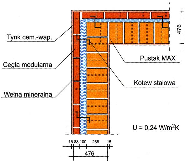 Zasady wykonywania trójwarstwowych, szczelinowych ścian murowanych